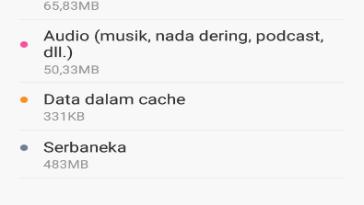 Cara Mudah Hapus File Serbaneka di Semua MIUI Rom