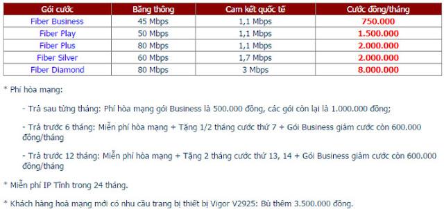 Lắp Mạng Internet FPT Phường Tân Đồng 3