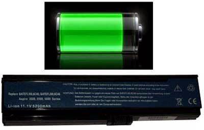 Cara Merawat Baterai Laptop Agar Tahan Lama
