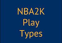Default or Custom NBA2K Game Sliders? - Coach2K