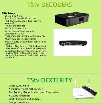 Tstv dexterity Decoder