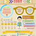 Infografis Pertemuan III : COBIT