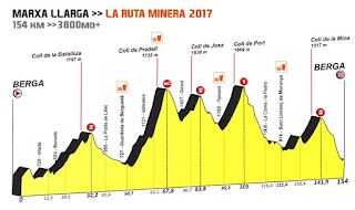 La Ruta Minera by Montefusco Cycling