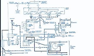 1988 ford f 150 wiring diagram motor u v w circuit panel f150