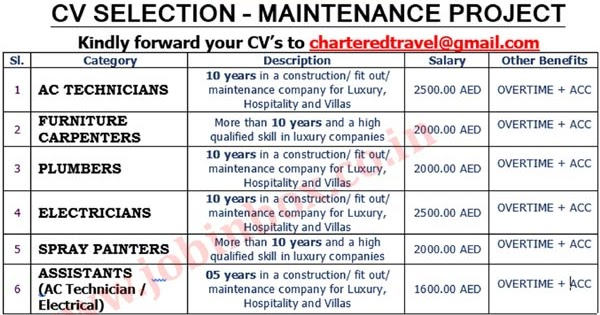 CV SELECTION - JOBS IN DUBAI UAE - MAINTENANCE PROJECT