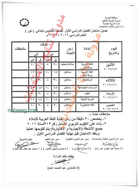 جدول امتحانات نصف العام للشهادة الابتدائيه 2017 بالغربيه (سنوات النقل والشهادة الإبتدائيه)