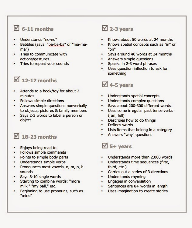 language development milestones chart pdf