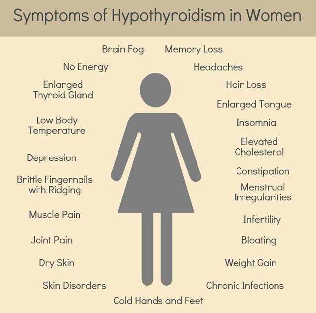Rawatan Untuk Penyakit Hipotiroid