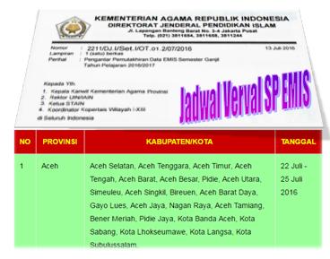 gambar Jadwal Verval SP Lengkap Untuk EMIS Seluruh Indonesia