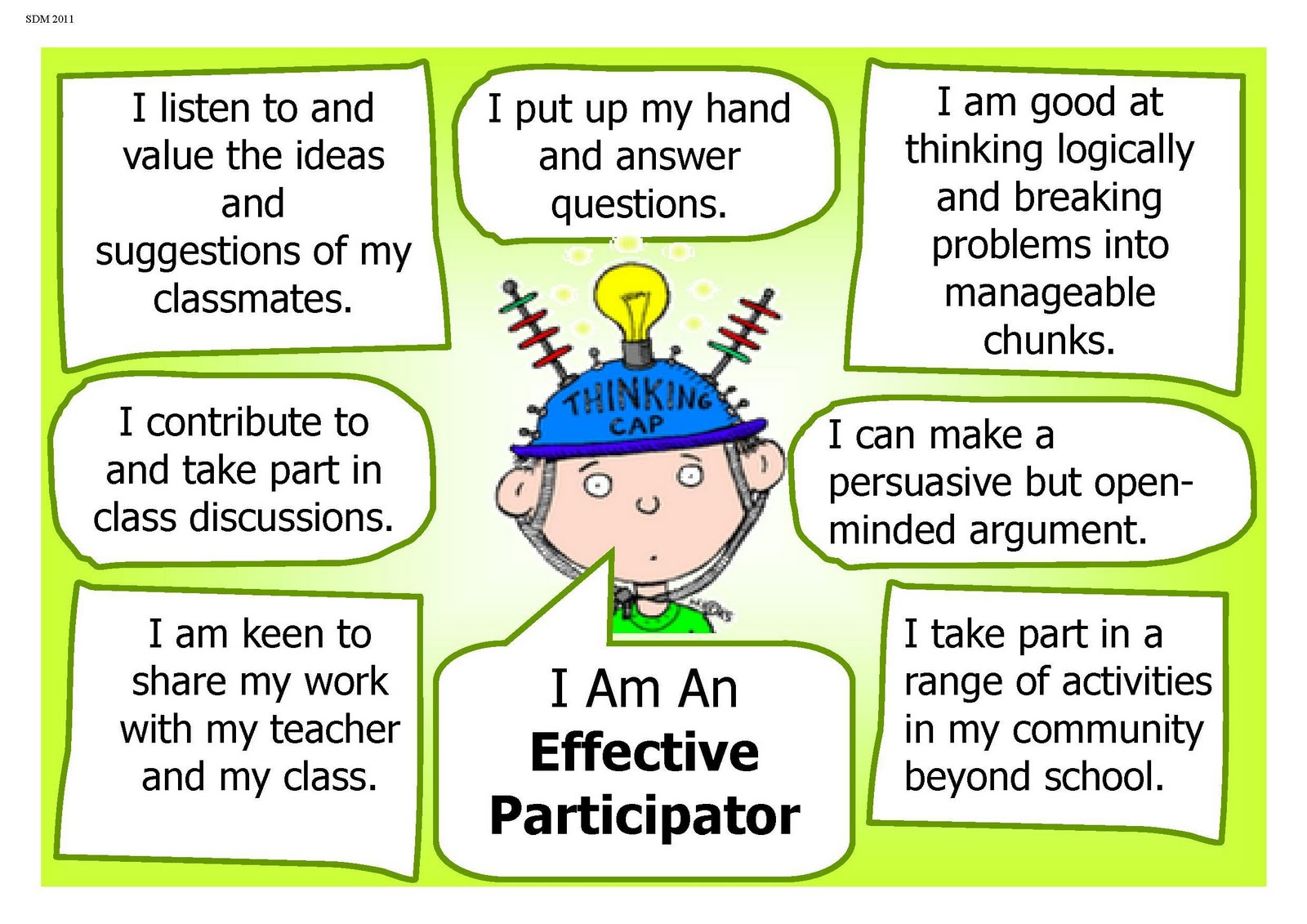 Image result for effective participator meaning