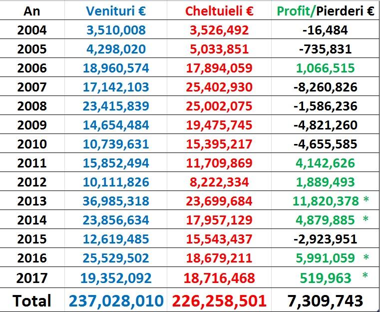 financiare+2017+euro.jpg