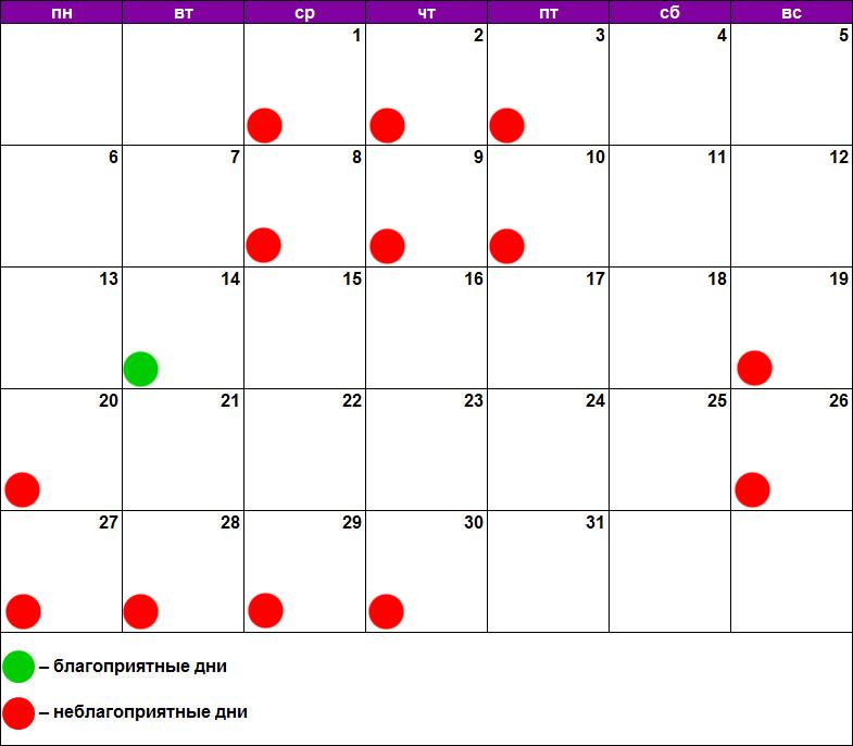 Лунный календарь химической завивки май 2019