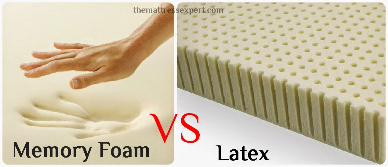 Difference between memory form and latex