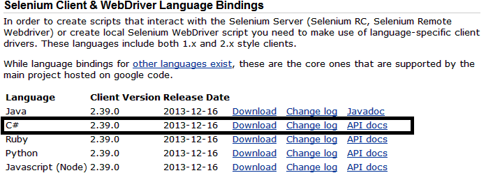 Selenium C# Chrome Driver Download - luxuryfree