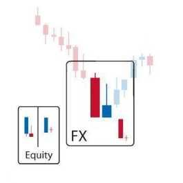 Kumpulan strategi forex
