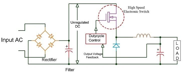 Diagram Of SMPS Unit
