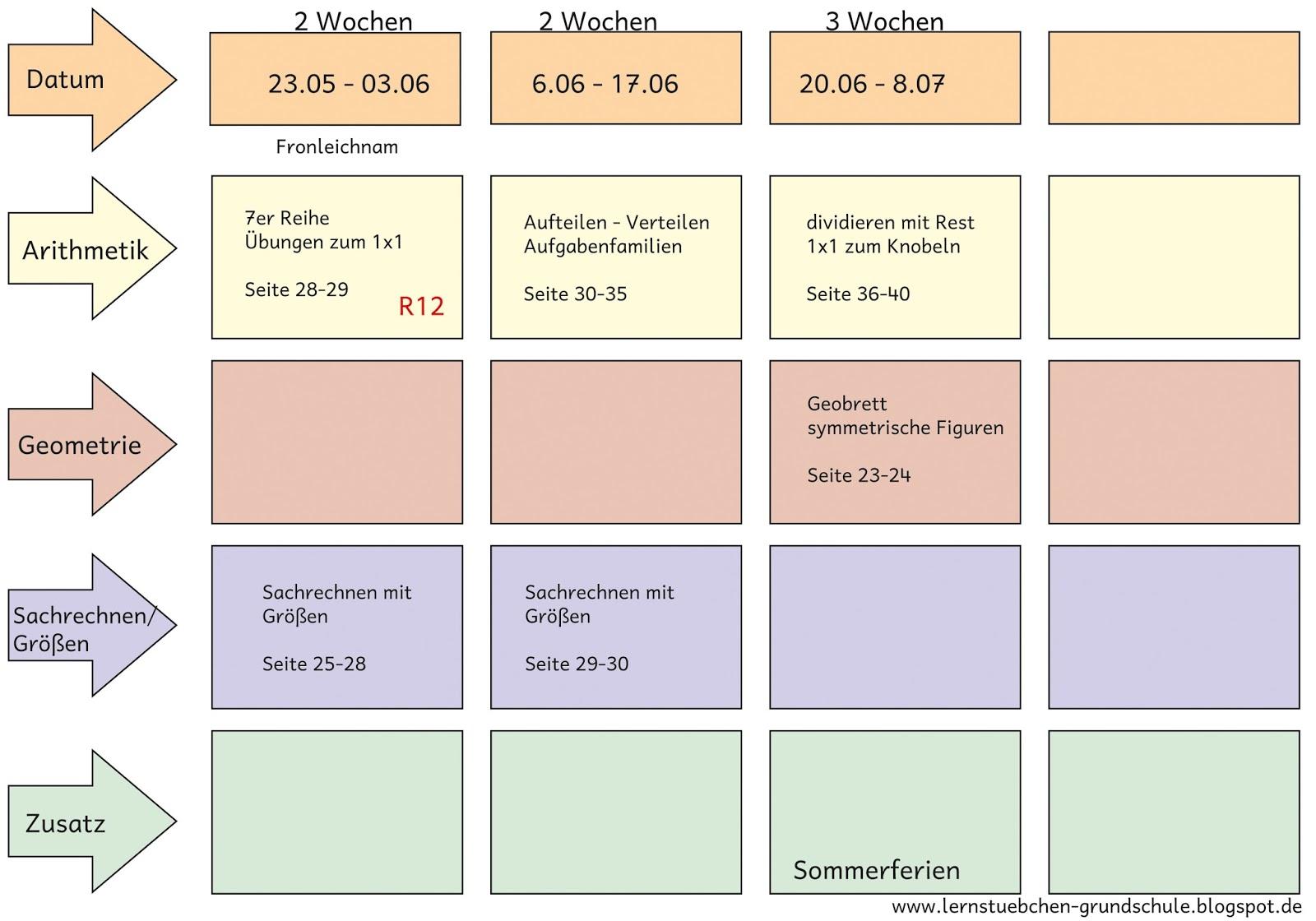 Schön Test Blaupause Vorlage Bilder - Entry Level Resume Vorlagen ...