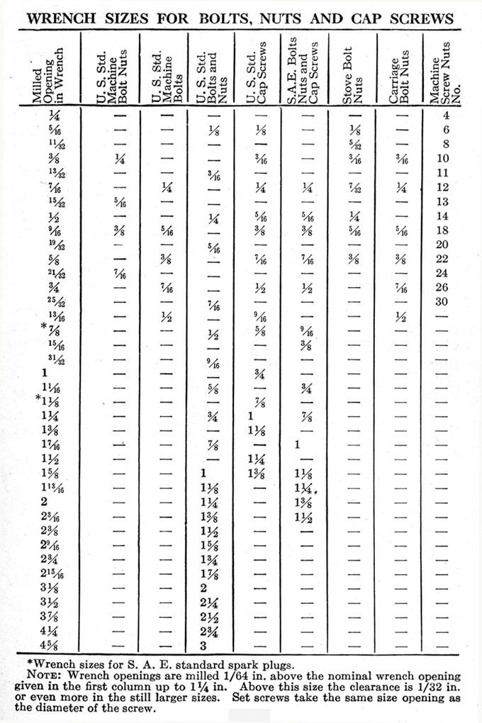 lug nut socket size chart - Honghankk