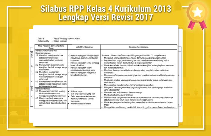Silabus RPP Kelas 4 Kurikulum 2013 Lengkap Versi Revisi 2017