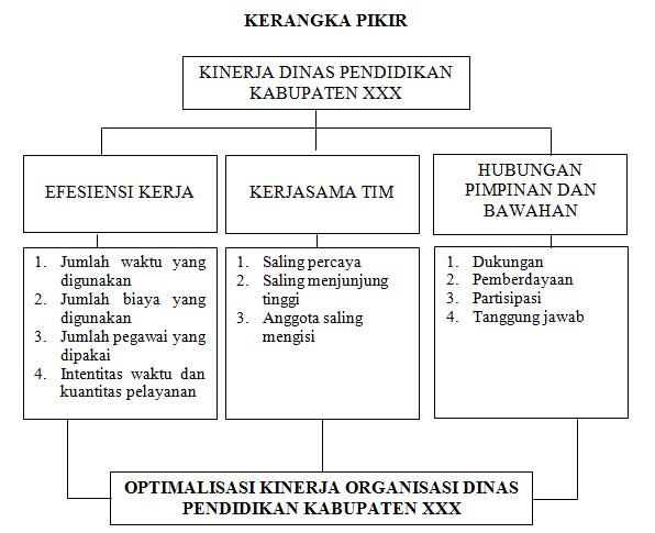 Skripsi Dengan Metode Eksperimen Kumpulan Skripsi Model Pembelajaran Ips Contoh Skripsi 2015 Contoh Proposal Tesis Penelitian Kualitatif Manajemen Pendidikan
