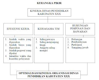 Contoh Kasus Manajemen Keuangan Kumpulan Judul Contoh Tesis Manajemen Pemasaran Contoh Skripsi Analisis Kinerja Birokrasi Pemerintah Kasus Pada