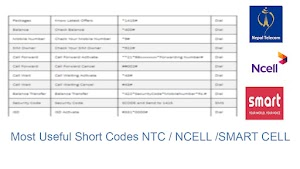 Useful Short Codes NTC / NCELL  - How To Check Your Mobile Number and owner Name?