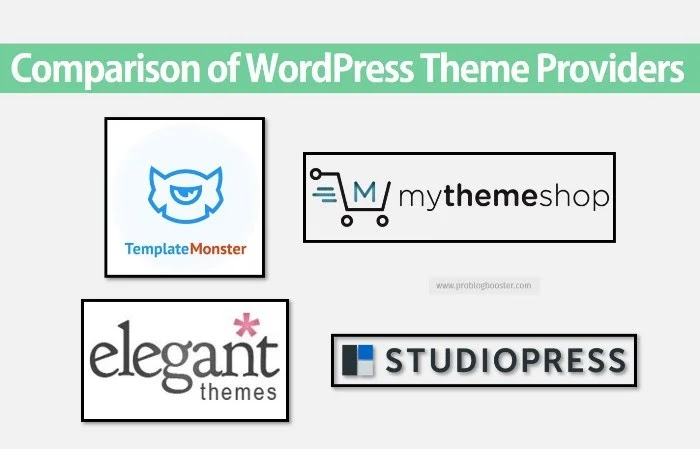 Comparison of WordPress theme providers