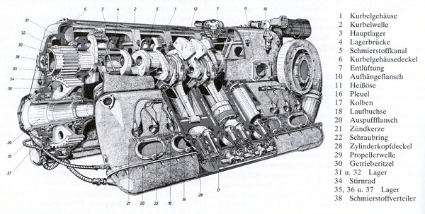 Motor DB 603 Mercedes-Benz T80