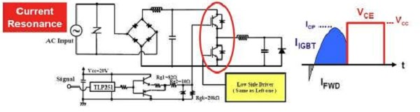 panasonic microwave oven inverter hv power supply. Black Bedroom Furniture Sets. Home Design Ideas