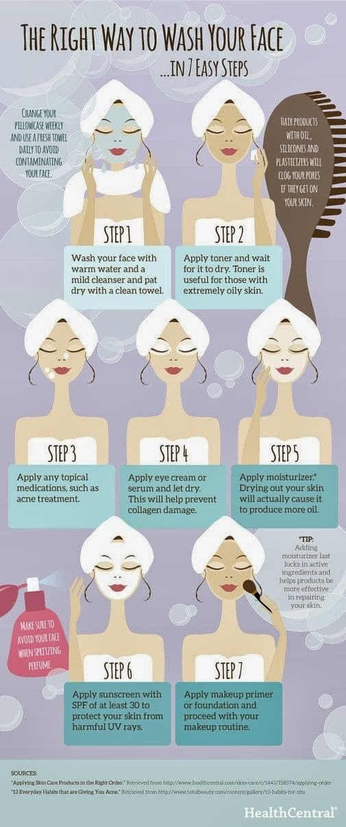 How to Wash Your Face Properly