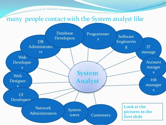 Difference Between System Analyst and System Administrator