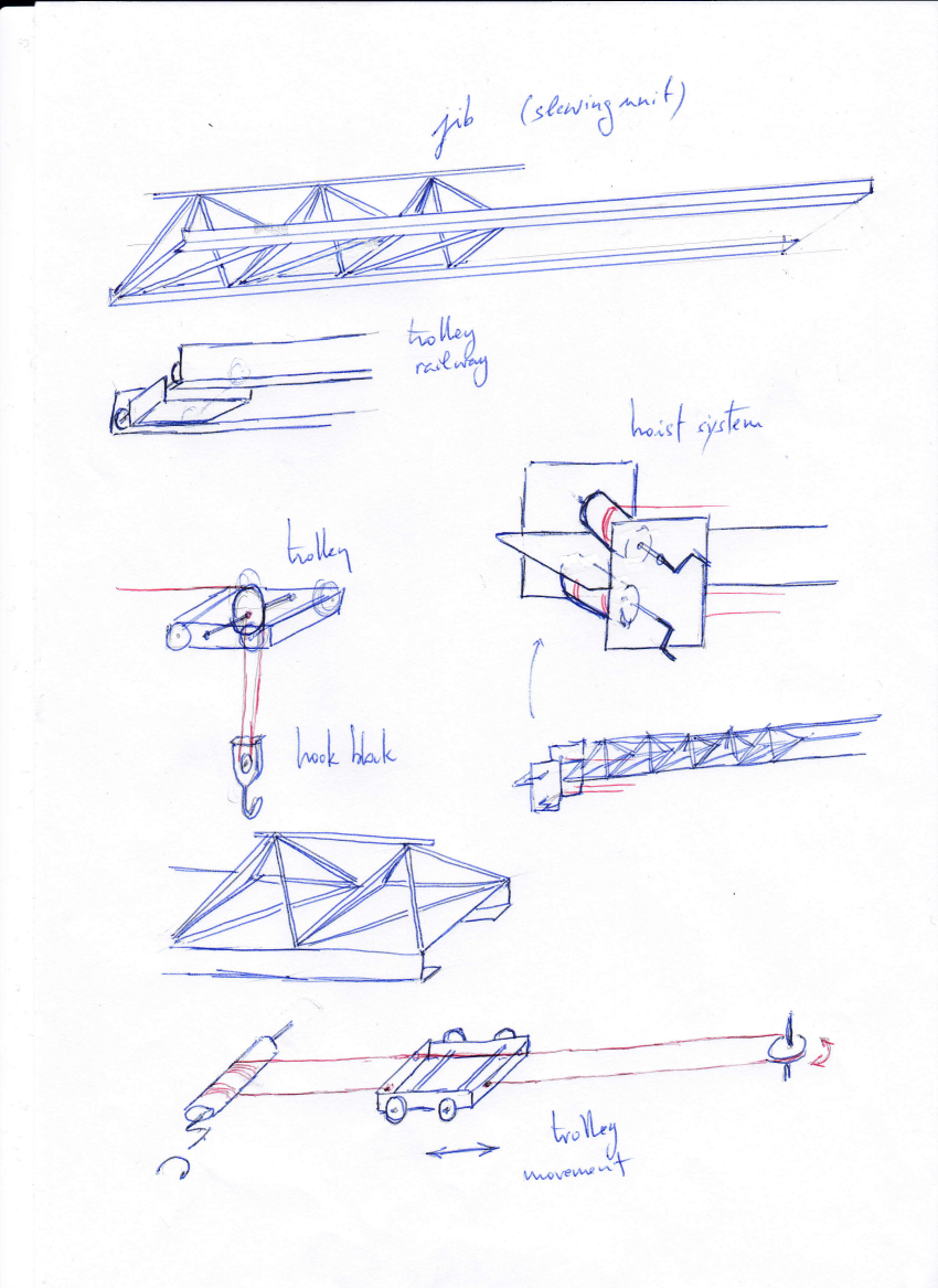 hight resolution of tower sections using planar trusses joined together to form a quadrangular pillar jib sections using planar trusses joined together to get a pyramidal