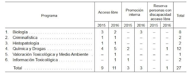 https://www.boe.es/boe/dias/2017/11/30/pdfs/BOE-A-2017-13947.pdf