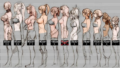Evolución pechos videojuegos