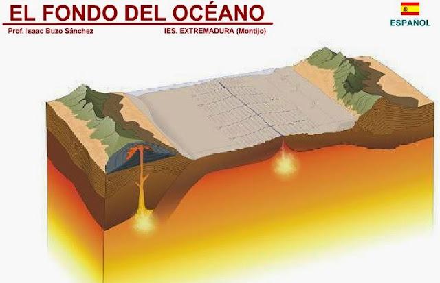 http://contenidos.educarex.es/sama/2010/csociales_geografia_historia/primeroeso/tema2/fondo_oceanos.html