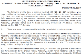 UPSC CDS II 2018 Final Result Declared Check Now