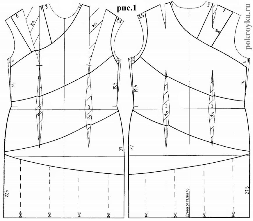 Выкройка асимметричного платья с воланом по низу
