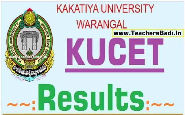 KUCET Results,KUPGCET,KU PG Entrance Tests Results