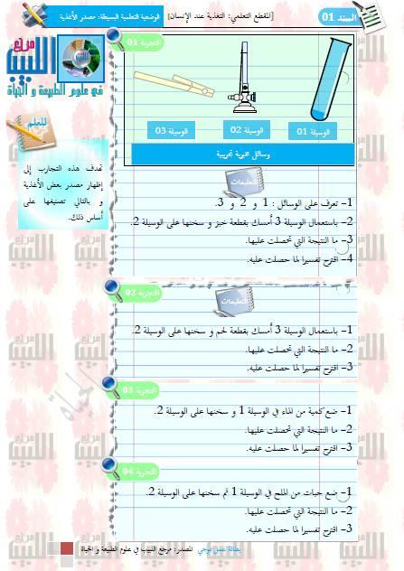 بطاقة الوضعية لمصدر الأغذية و بطاقتها للعمل الفوجي للاستاذ حمو الهواري للجيل الثاني