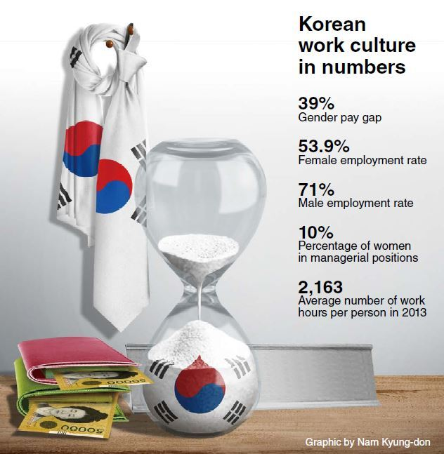 korean corporate culture essay The organizational culture is the common value of the company, which develops an understanding of both the company's opportunities and constraints states that managers consider the organisational culture as an effective control tool that can influence people's thoughts, beliefs and value.