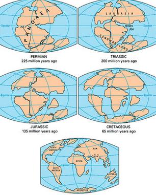 Sejarah dan Peoses Terbentuknya Benua dan Samudra