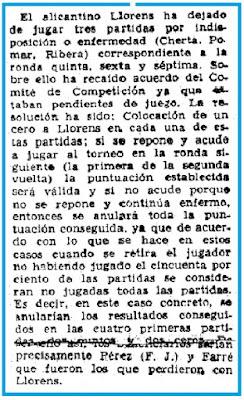 Recorte en Mundo Deportivo de 4 de julio de 1958 sobre el XXIII Campeonato de España de Ajedrez 1958