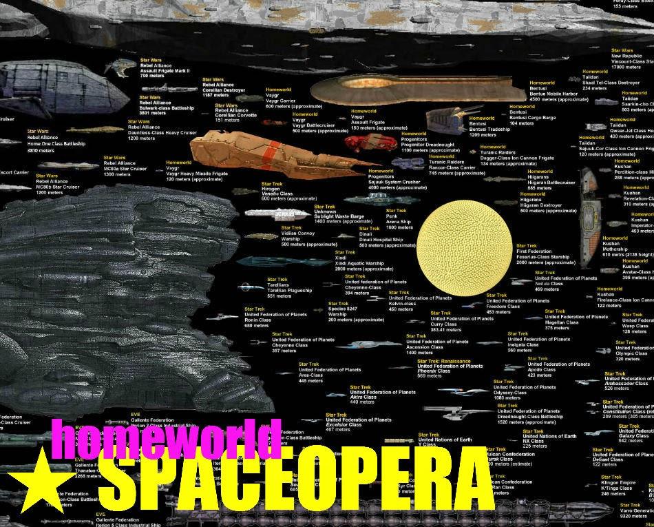 starship+size+comparison+chart