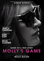 http://www.hindidubbedmovies.in/2017/09/molly-game-2017-watch-or-download-full.html