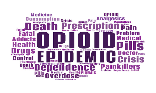 Co-Occurring Disorders: Opioids