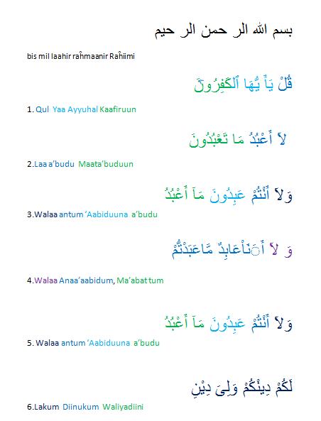 Tajwid Surah Al Kafirun : tajwid, surah, kafirun, Surat, Kafirun, Hukum, Bacaannya, Contoh, Seputar