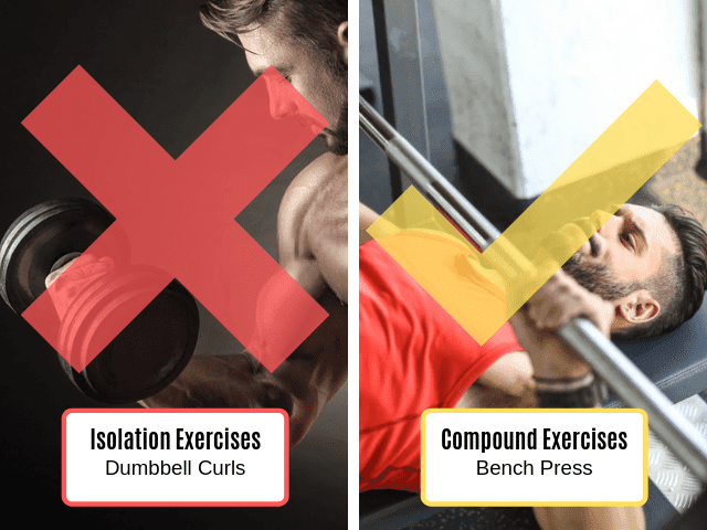 Compound exercises are how to gain muscle