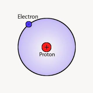 Resultado de imagen de el átomo