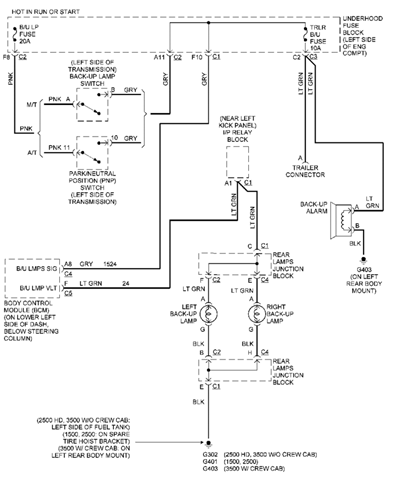 Wiring Diagrams  GMC 2500hd 2004 Trailer