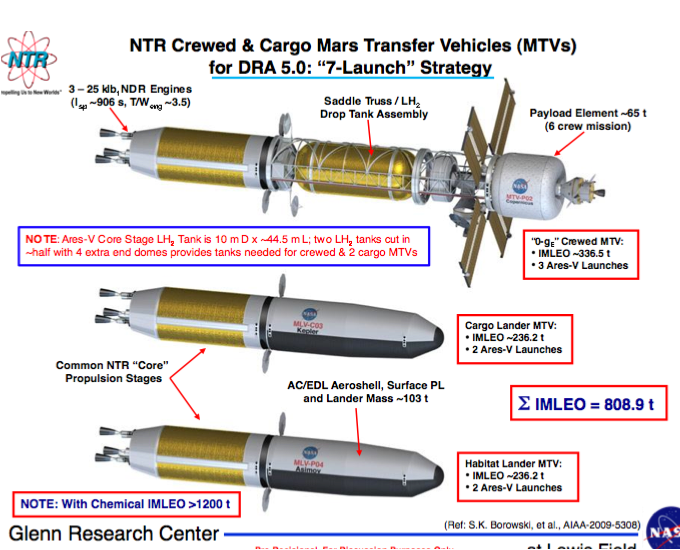 design reference mission nasa - photo #4